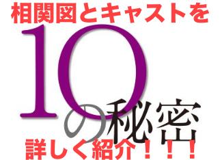 【ドラマ】「10の秘密」の相関図とキャストまとめ!豪華出演者ぞろいで期待大